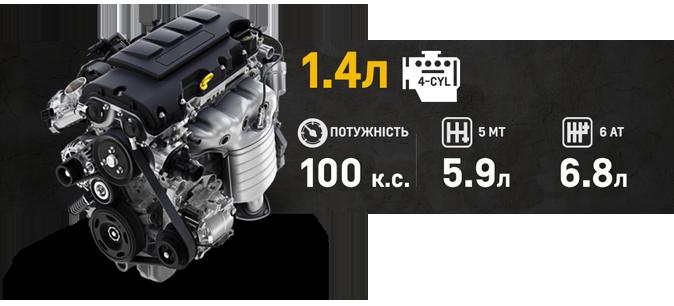 Двигун 1,4л, 100 к.с.